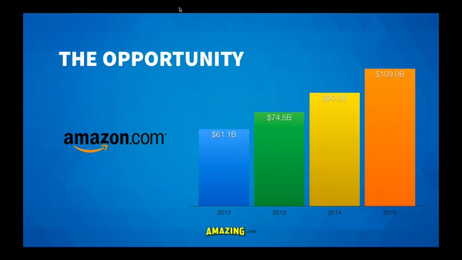 Amazon best seller ranking 0 to 100k moses yoon amazon growth nvjuhfo Gallery