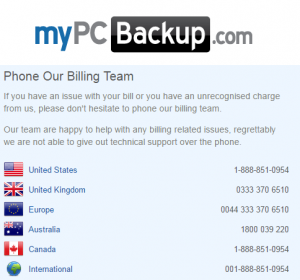 mypcbackup contact number