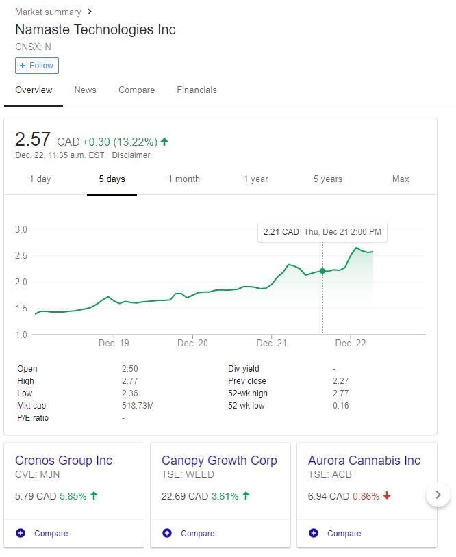 ameritrade canadian stocks