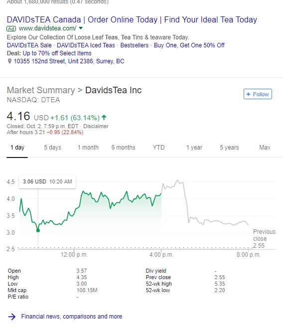davids tea stock